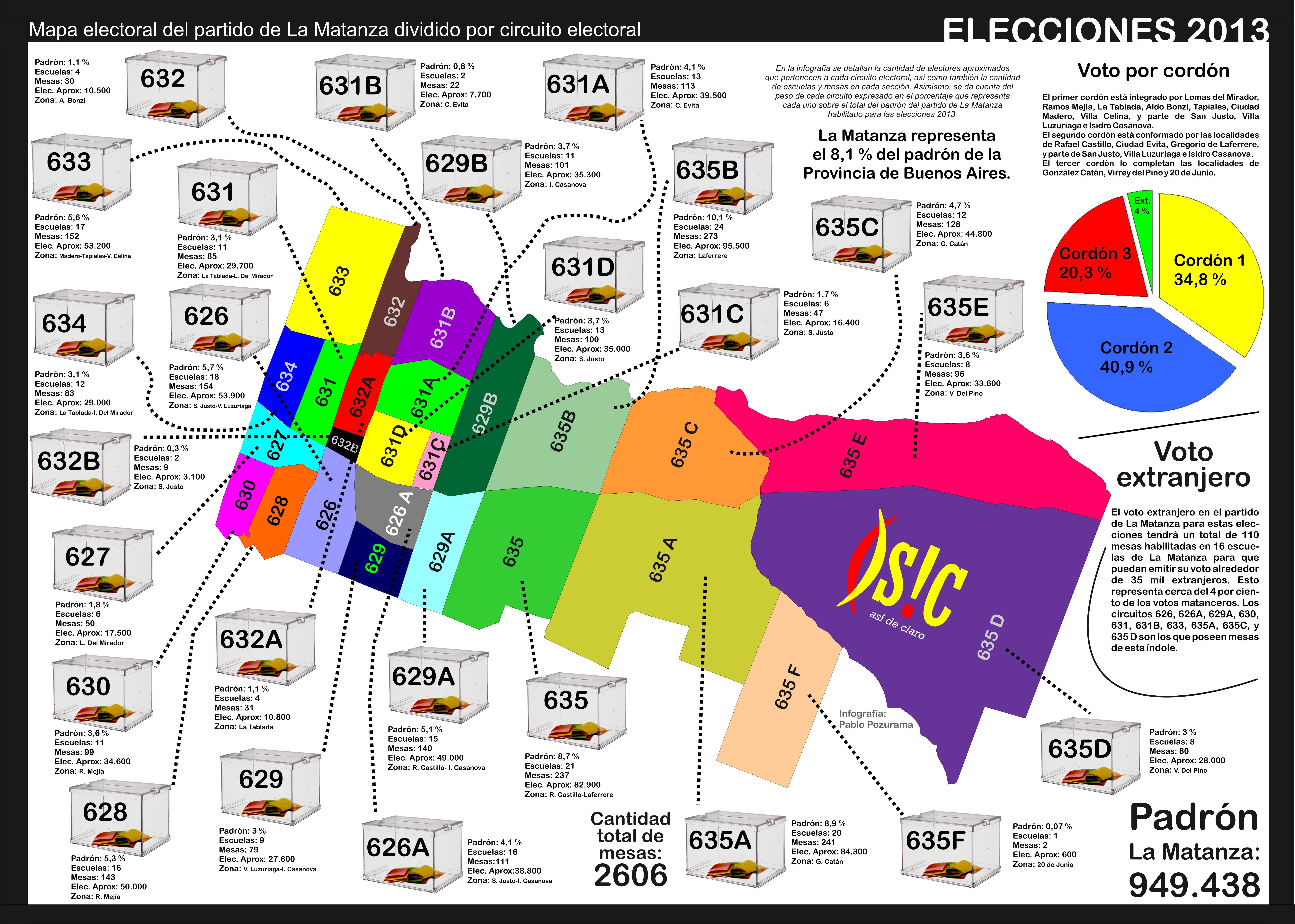 Mapa electoral de la matanza periodico sic for Municipalidad la matanza