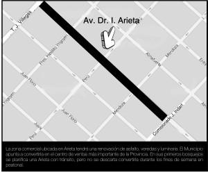 mapa arieta