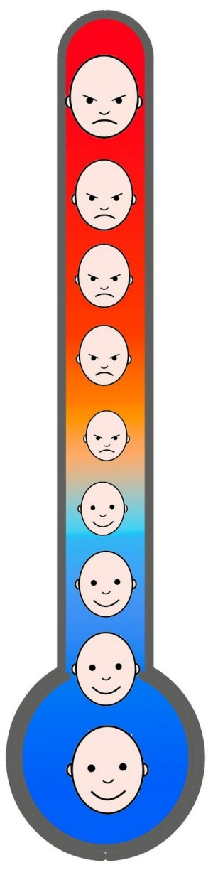 termometro social