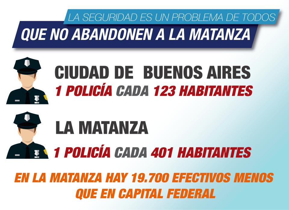 Municipio de la matanza periodico sic for Municipalidad la matanza